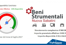 NUOVA SABATINI: ancora disponibili contributi per investimenti in beni strumentali
